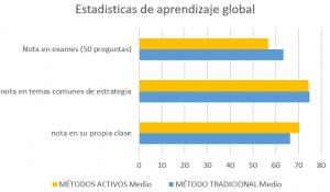 chart1_passive_active